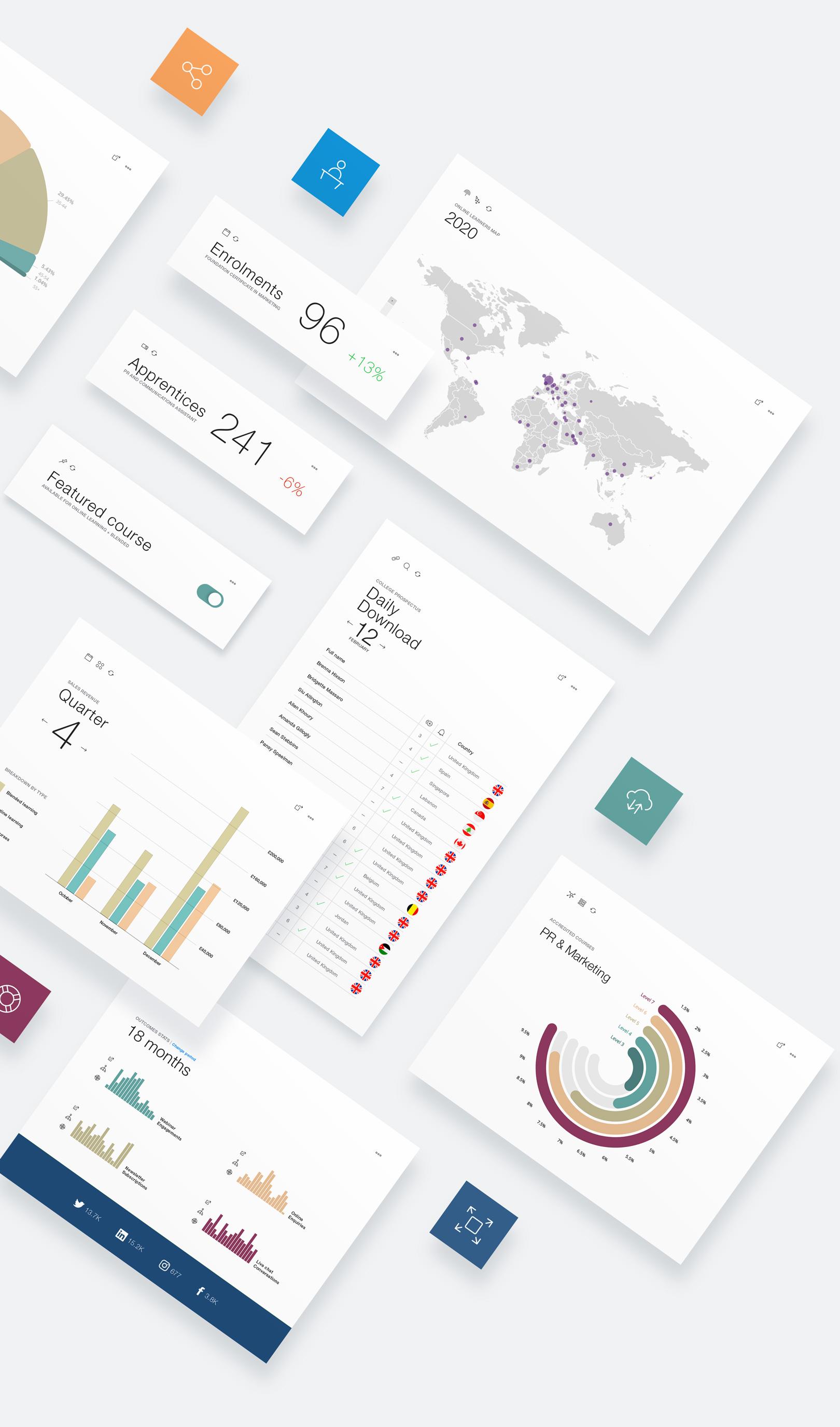 dashboard-data-visualisation-app